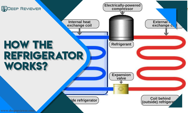 How the refrigerator works?